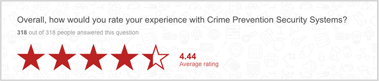 security-company-customer-rating